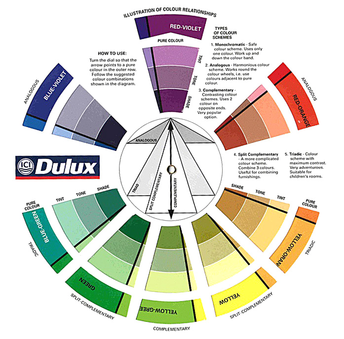 Choosing colour schemes for holiday cottages How does the colour wheel work