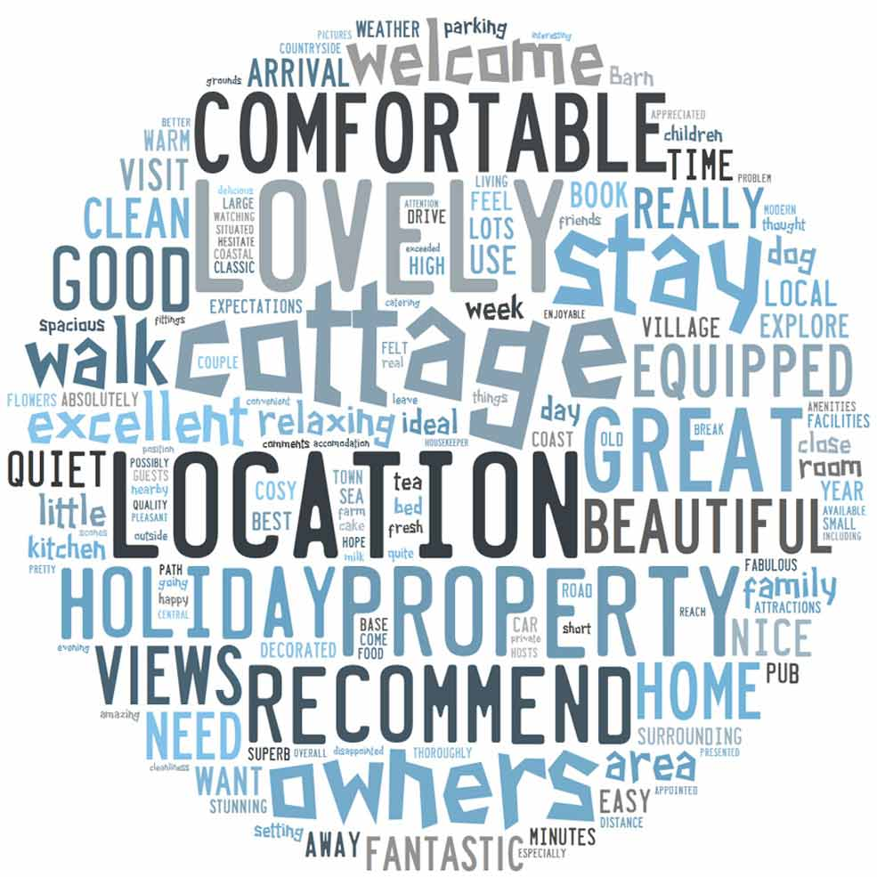 Classic Reviews Word Cloud